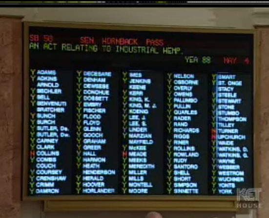 Kentucky House Vote Totals on SB 50
