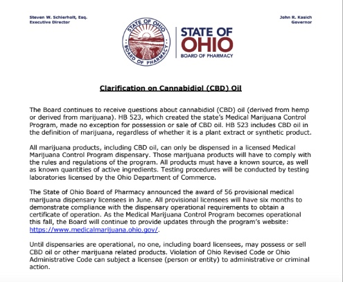 Ohio Pharmacy Board says hemp CBD is not legal